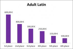 adult-latin
